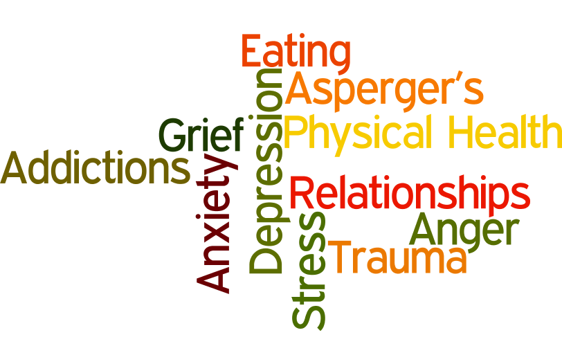 Wordle - GreenWood Mentors